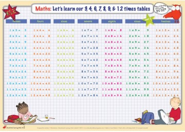 Times Tables: Mat 2 (3, 4, 6, 7, 8 ,9 & 12)