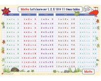 Times Tables: Mat 1 (1, 2, 5, 10 & 11)