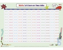Times Tables: Mat 4 (1 - 12)
