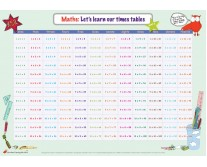 Times Tables: Mat 3 (1-12)
