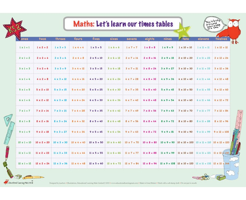 Times Tables Mat 3 1 12 Maths Educational Learning Mats
